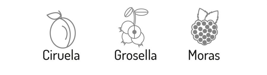 Ciurela Grosella Moras